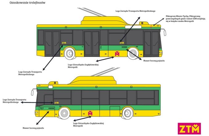 GZM: Wspólne kolory komunikacji miejskiej. Żółty, fuksja, czerwony i żółto-zielony