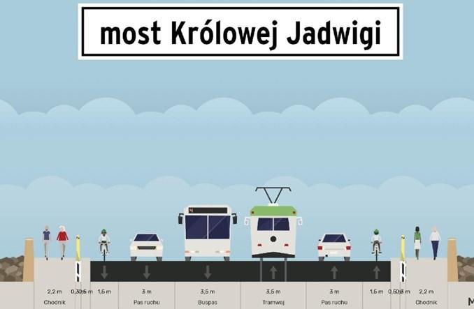 """Poznań z pakietem dla mobilności. """"Auto nie może być pierwszym wyborem"""""""