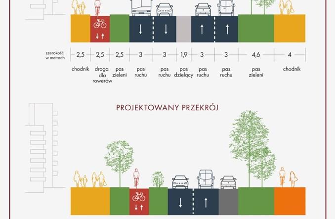 Warszawa. Rusza przebudowa ul. Sokratesa. Kierowcy zyskają nie tylko bezpieczeństwo