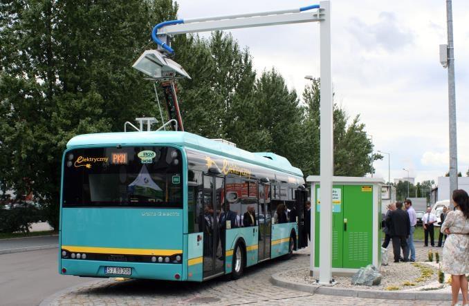 Jaworzno w Programie Rozwoju Elektromobilności